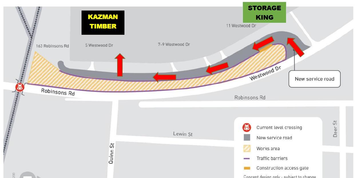 kazman timber - access changes